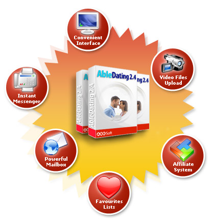 Abledating 2.4 Nulled